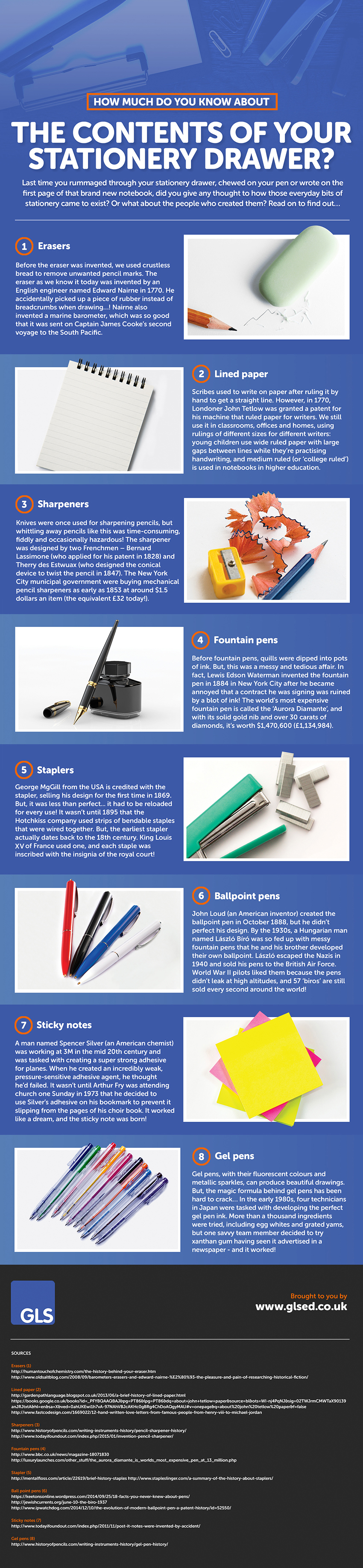 How Much Do You Know About the Contents Of Your Stationery Drawer?