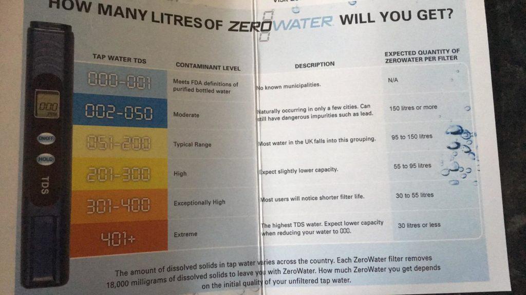 water filter jug, zero water,